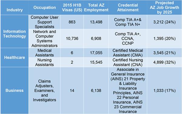 Grant Information Graphic.